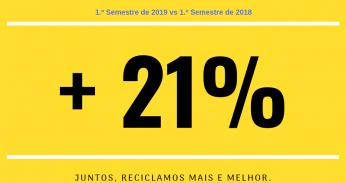Reciclagem dos Eco Pontos do Concelho de Fornos de Algodres - Balanço do 1.º Semestre de 2019
